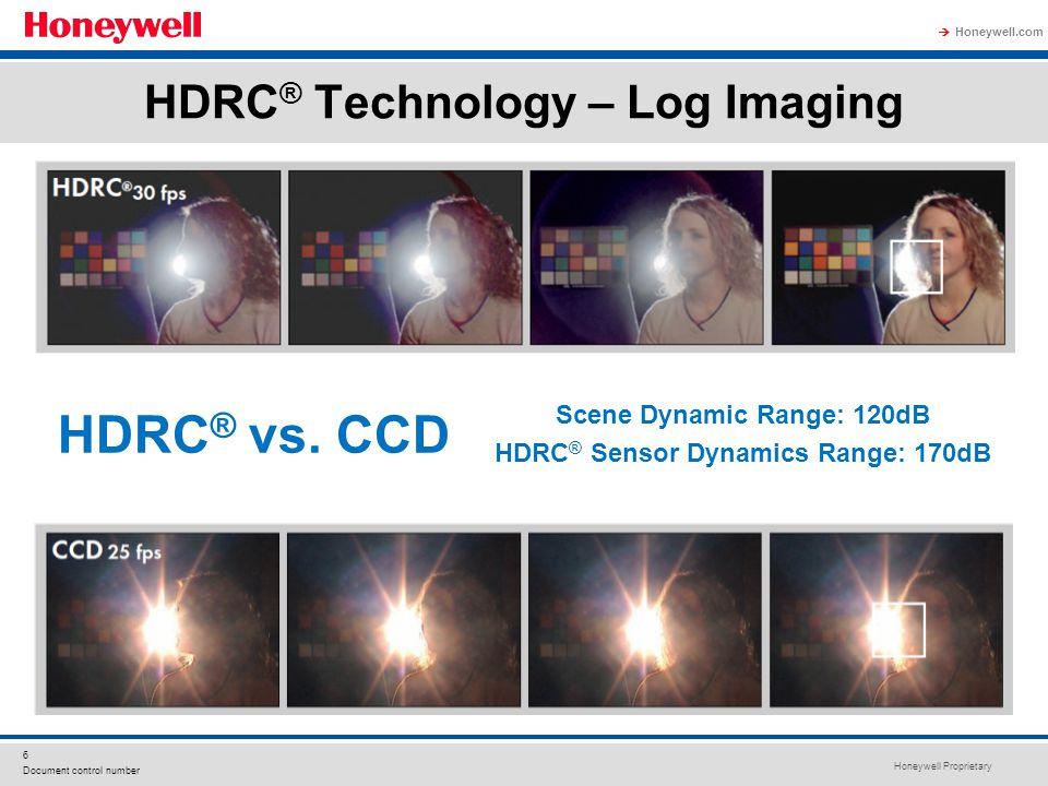 HDRC® Technology – Log Imaging
