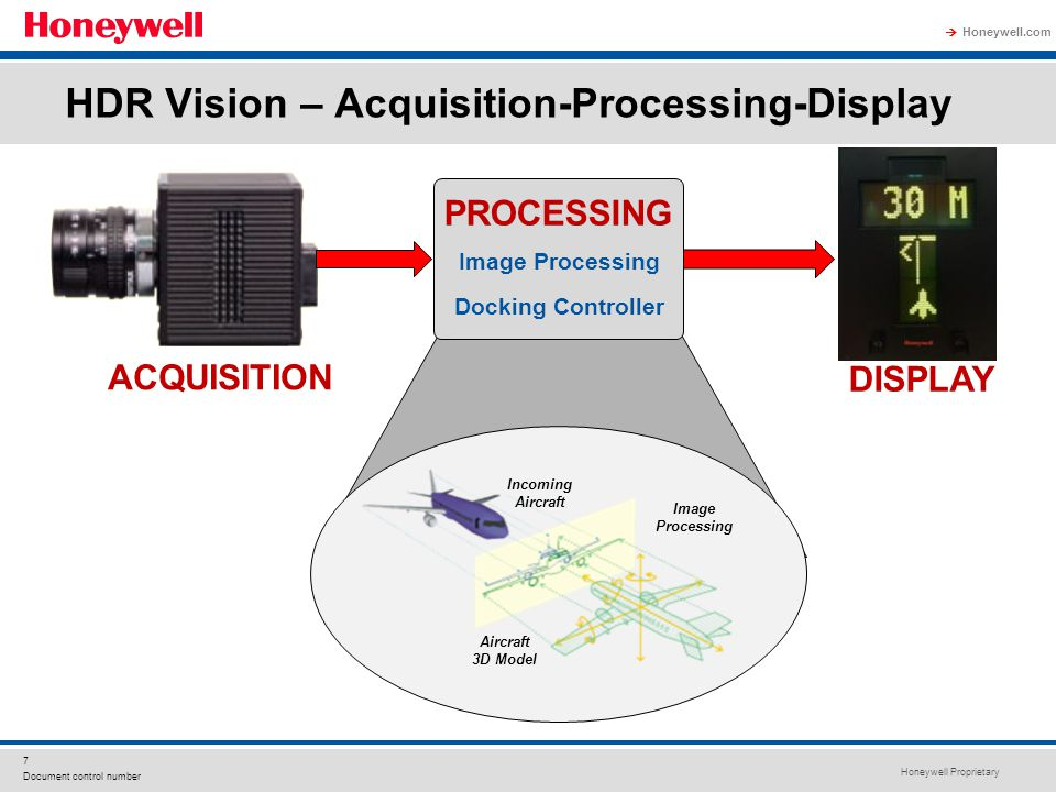 HDR Vision – Acquisition-Processing-Display