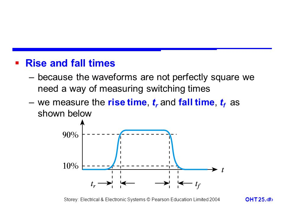 Rise and fall times because the waveforms are not perfectly square we need a way of measuring switching times.
