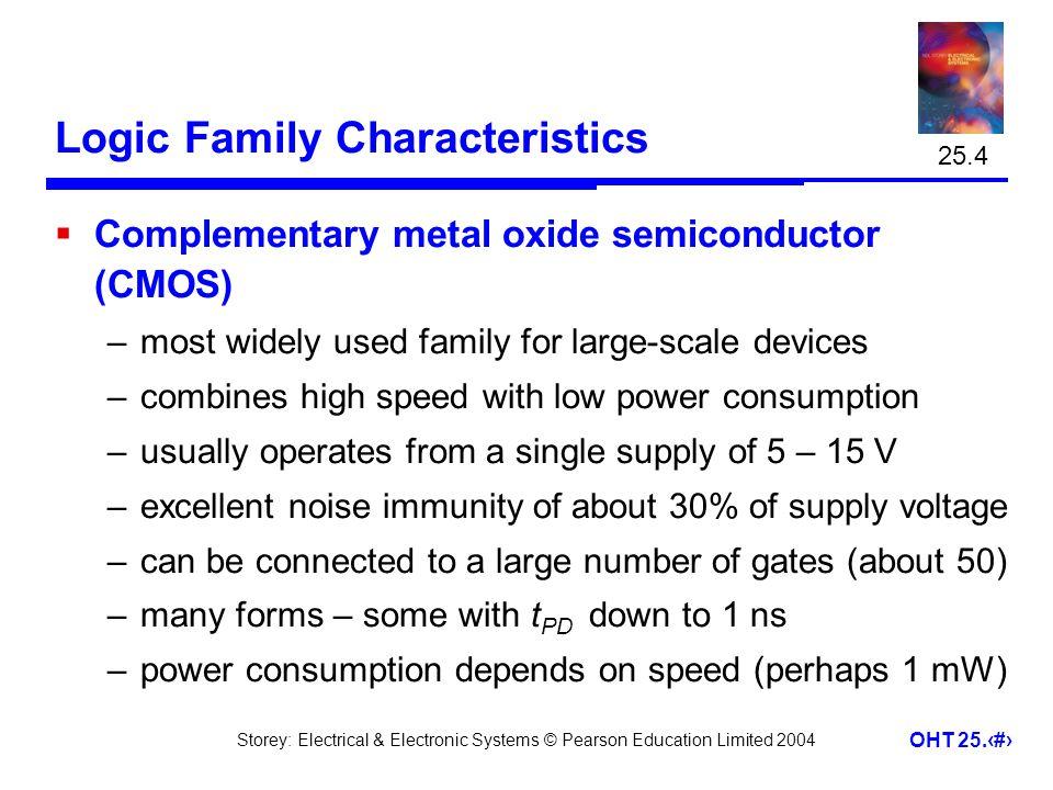 Logic Family Characteristics