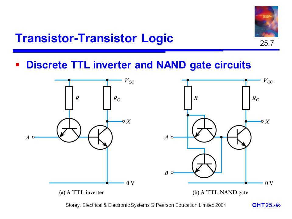Transistor-Transistor Logic