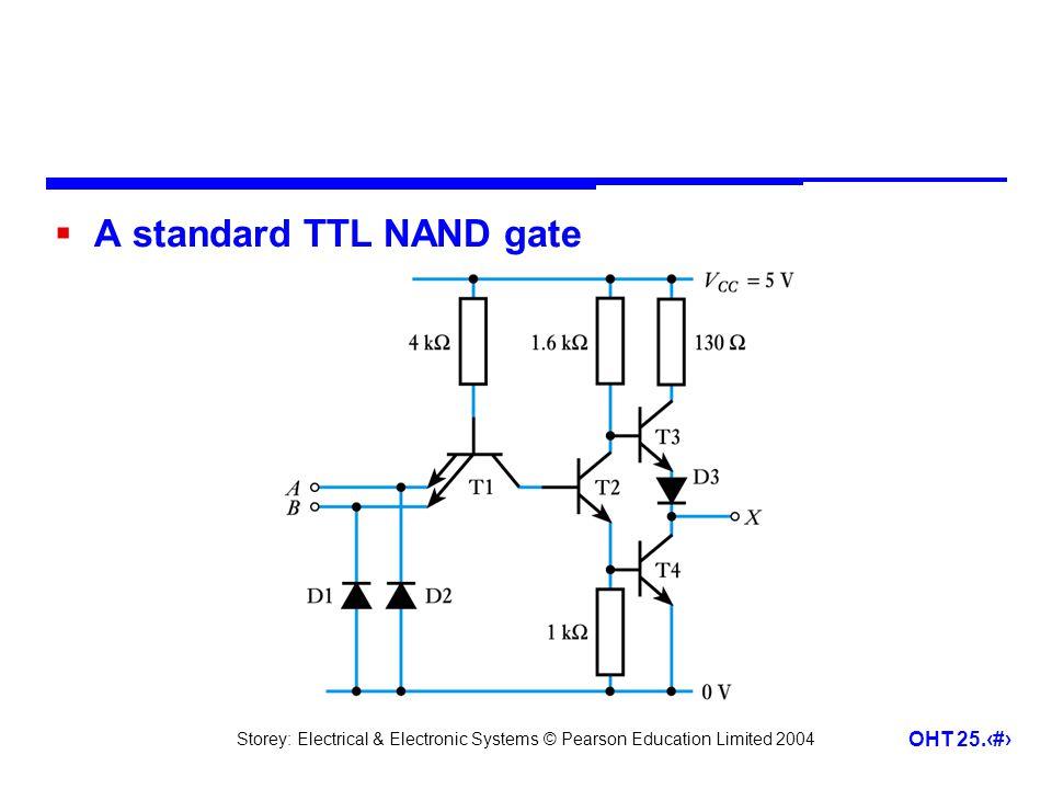 A standard TTL NAND gate