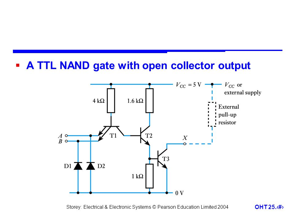 A TTL NAND gate with open collector output