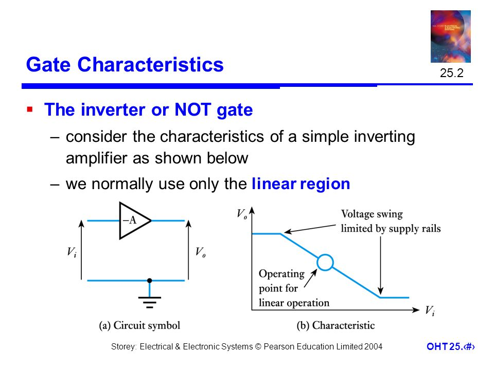 Gate Characteristics The inverter or NOT gate