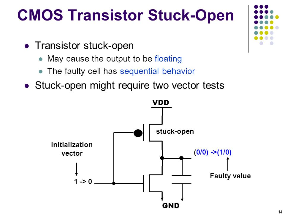 CMOS Transistor Stuck-Open