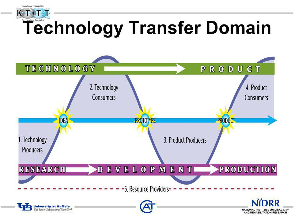 Technology Transfer Domain