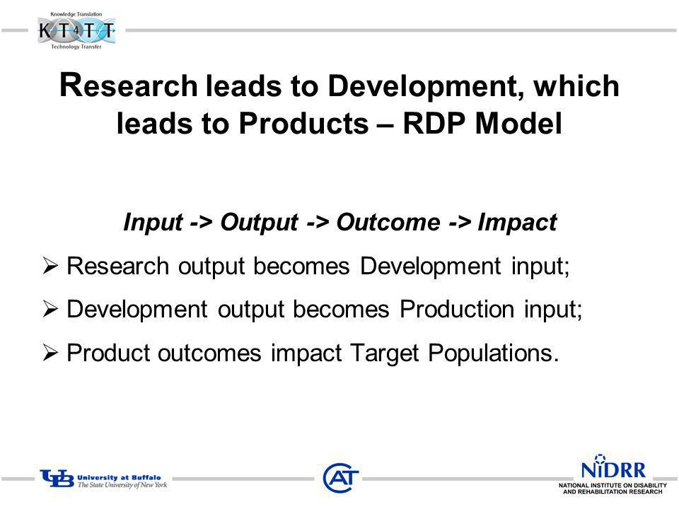 Research leads to Development, which leads to Products – RDP Model