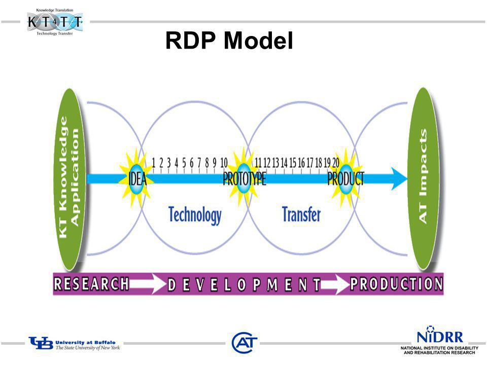 RDP Model