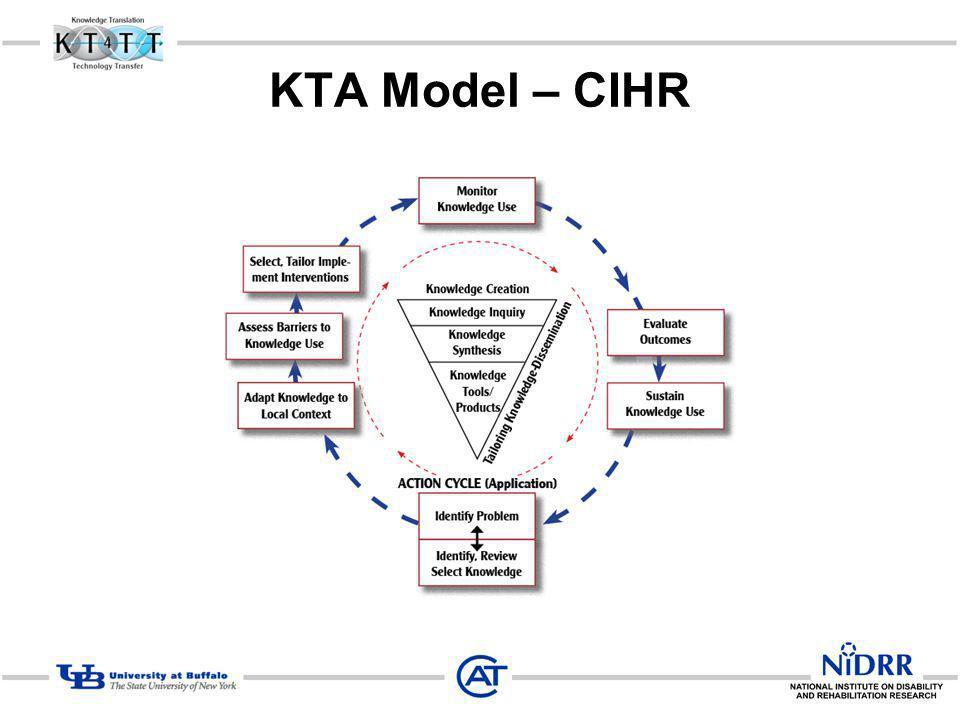 KTA Model – CIHR