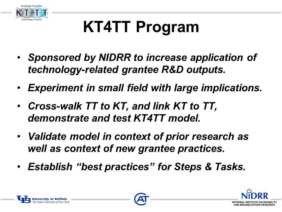 KT4TT Program Sponsored by NIDRR to increase application of technology-related grantee R&D outputs.