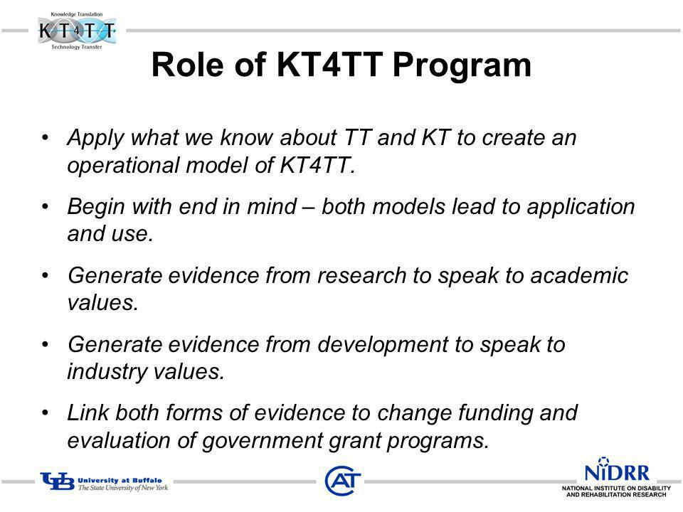 Role of KT4TT Program Apply what we know about TT and KT to create an operational model of KT4TT.