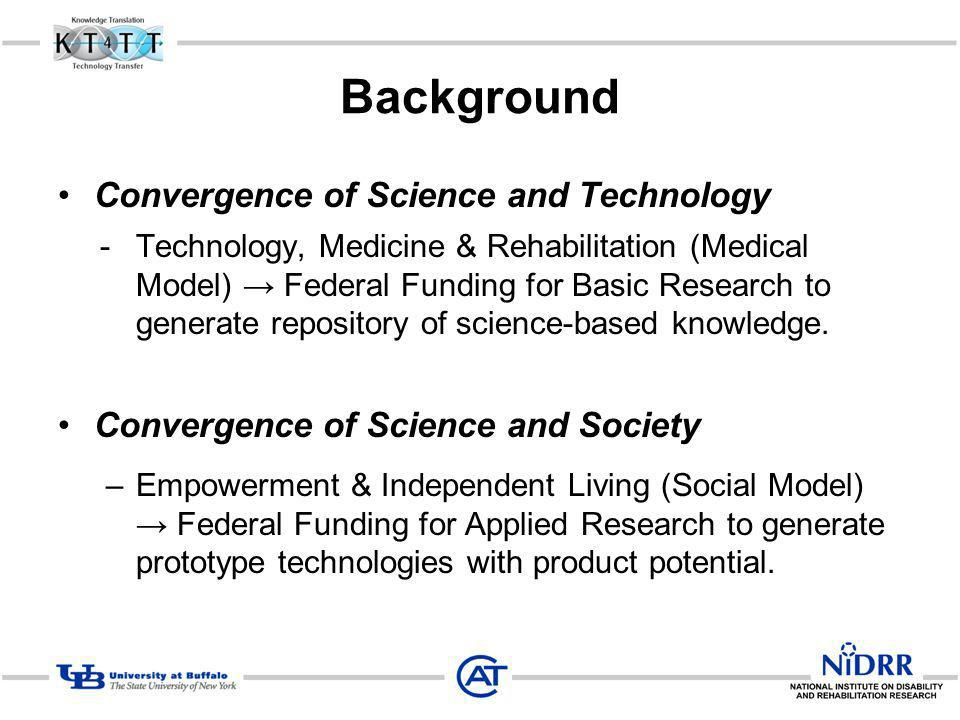 Background Convergence of Science and Technology