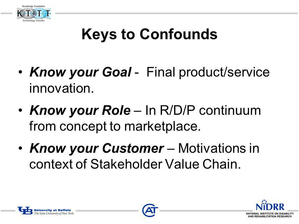 Keys to Confounds Know your Goal - Final product/service innovation.