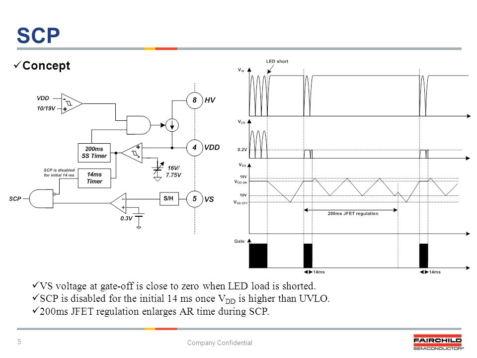 SCP Concept. VS voltage at gate-off is close to zero when LED load is shorted. SCP is disabled for the initial 14 ms once VDD is higher than UVLO.