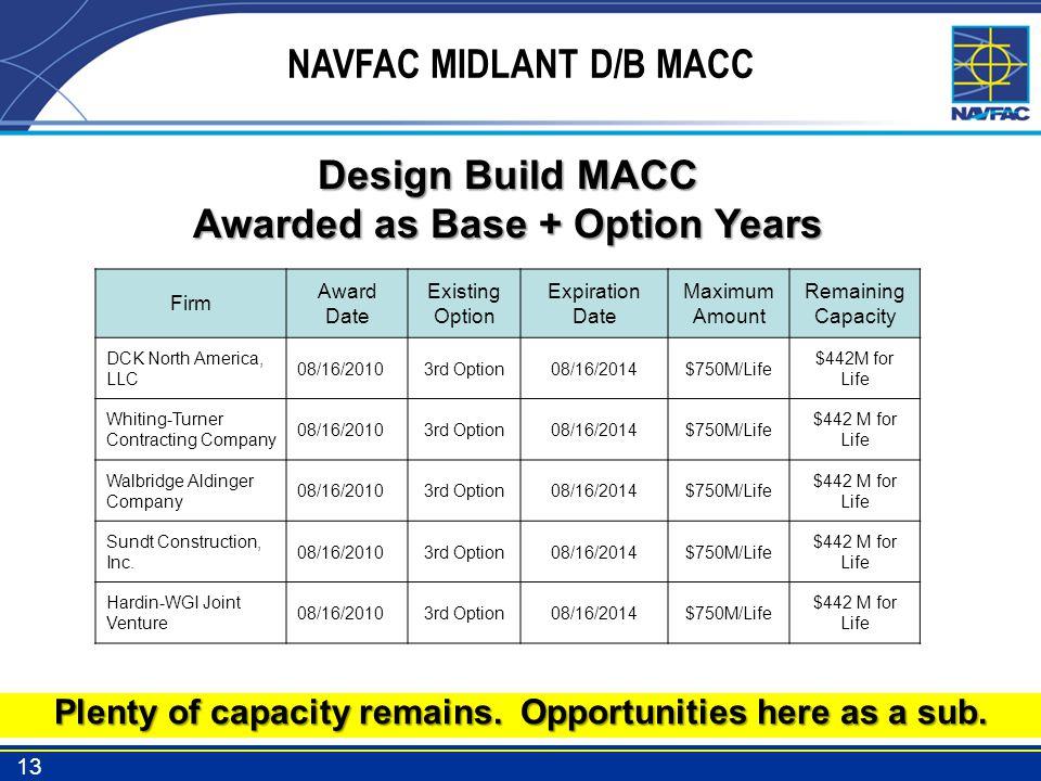 NAVFAC MIDLANT D/B MACC