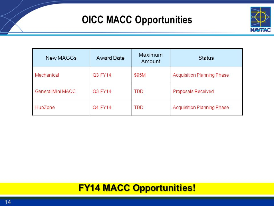 OICC MACC Opportunities
