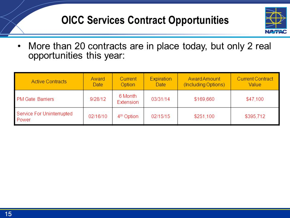 OICC Services Contract Opportunities