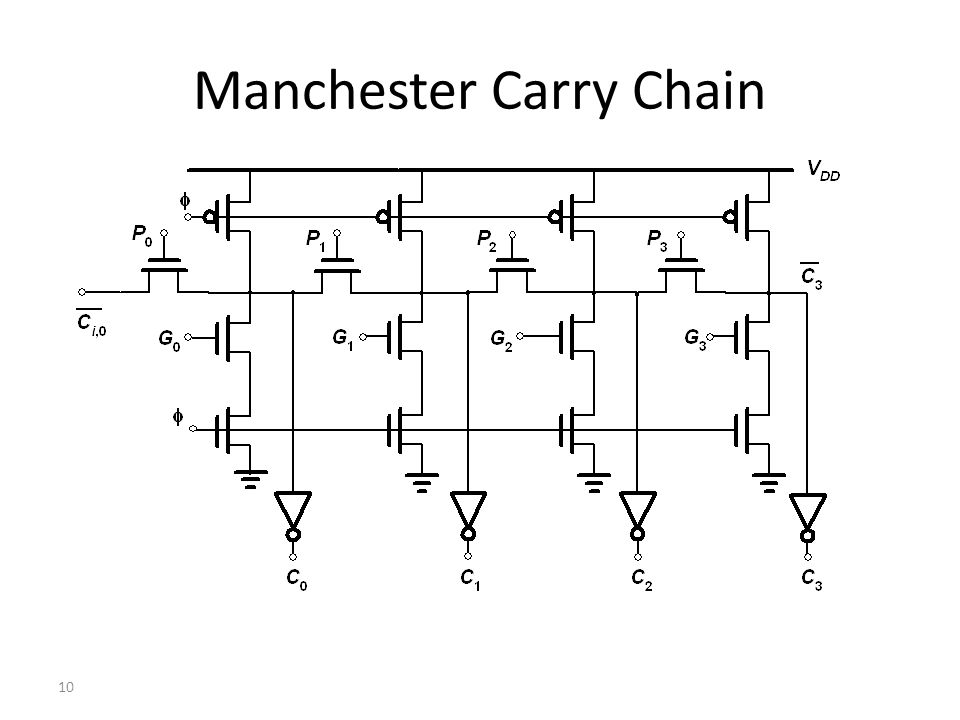 Manchester Carry Chain
