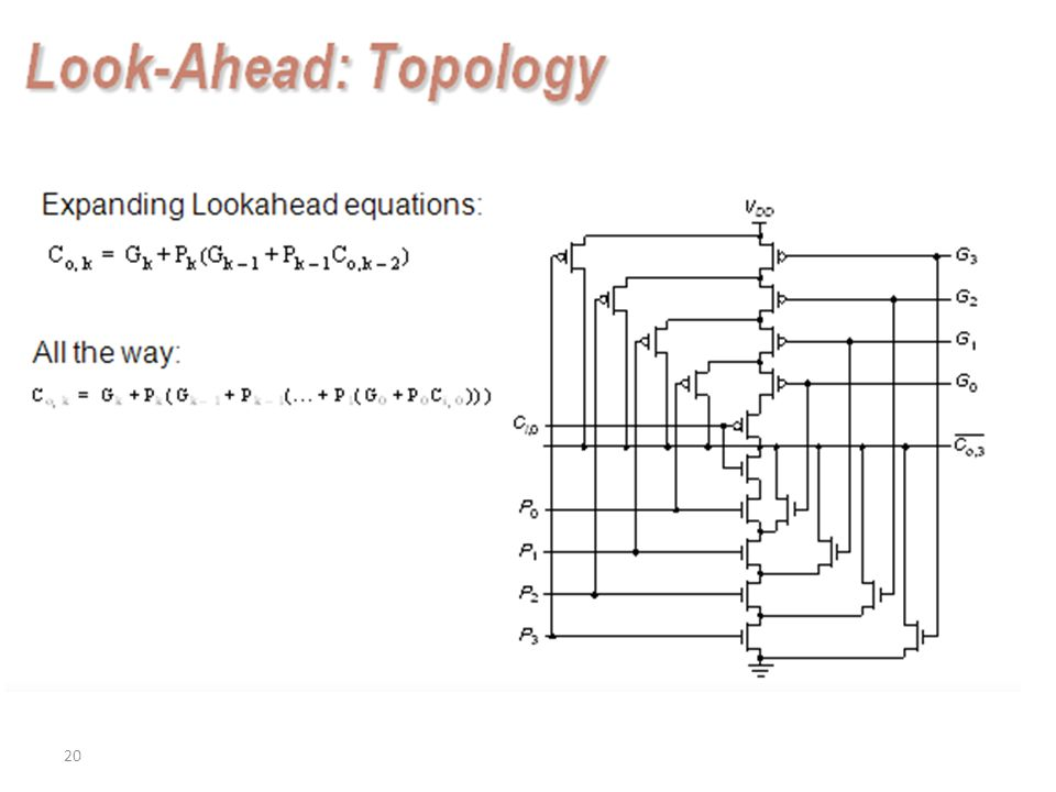 Look-Ahead: Topology Expanding Lookahead equations: All the way: