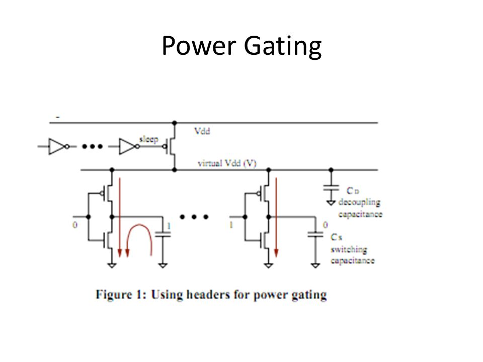 Power Gating