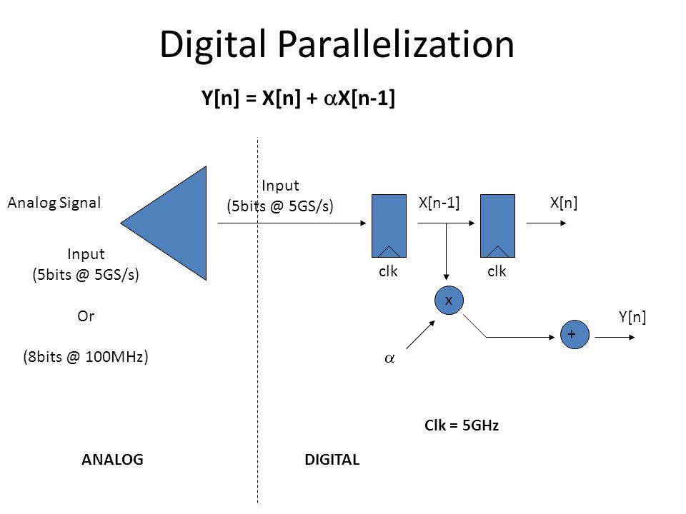 Digital Parallelization