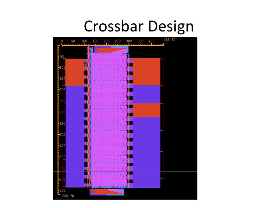 Crossbar Design