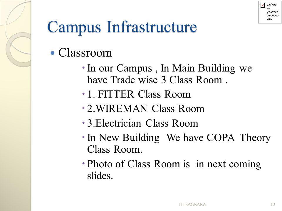 Campus Infrastructure