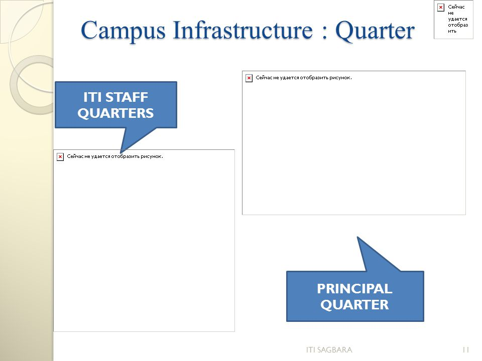 Campus Infrastructure : Quarter
