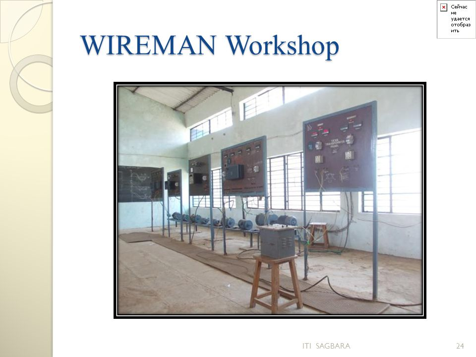WIREMAN Workshop ITI SAGBARA