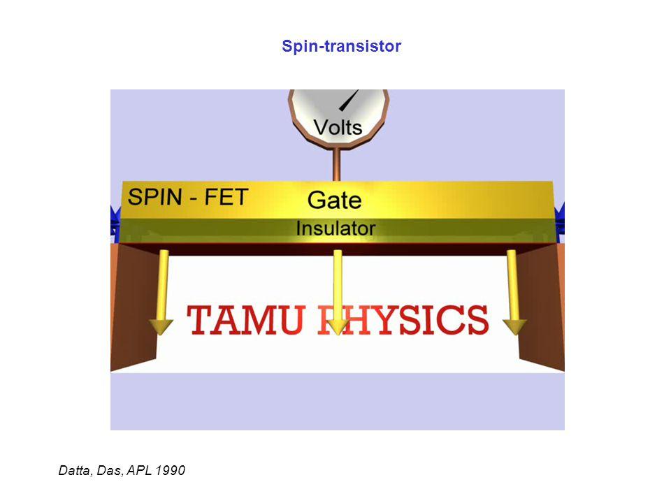 Spin-transistor Datta, Das, APL 1990