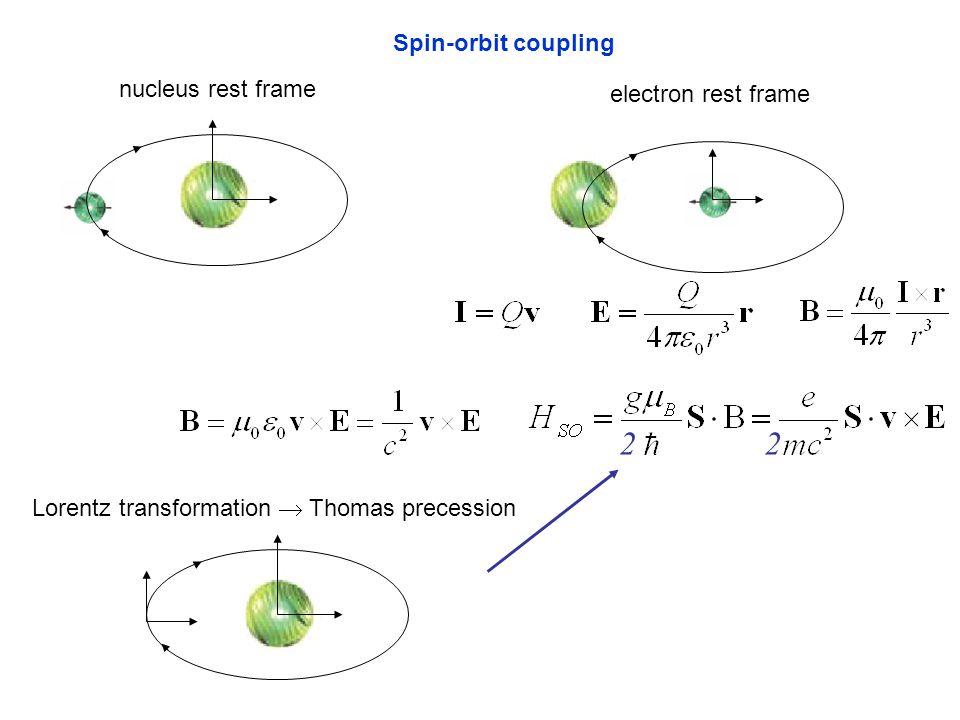 2 2 Spin-orbit coupling nucleus rest frame electron rest frame