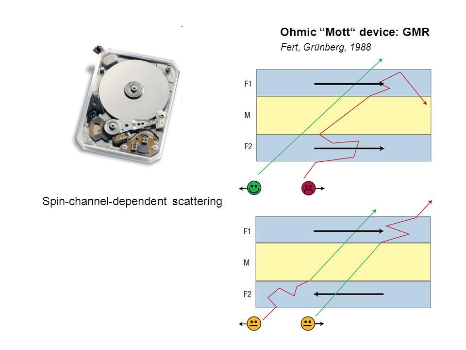 Ohmic Mott device: GMR