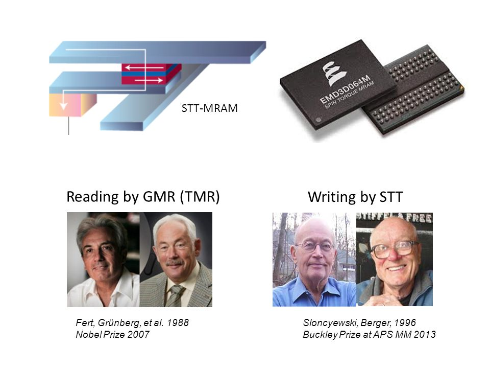 Reading by GMR (TMR) Writing by STT STT-MRAM