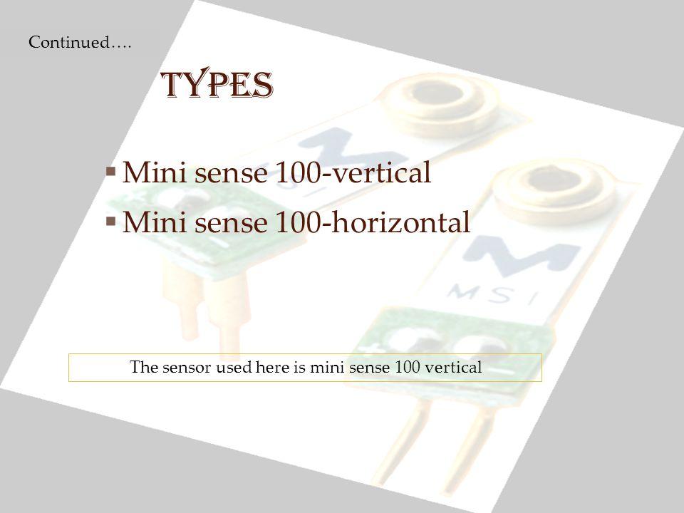 types Mini sense 100-vertical Mini sense 100-horizontal Continued….
