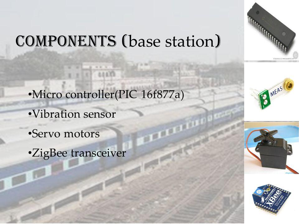 Components (base station)