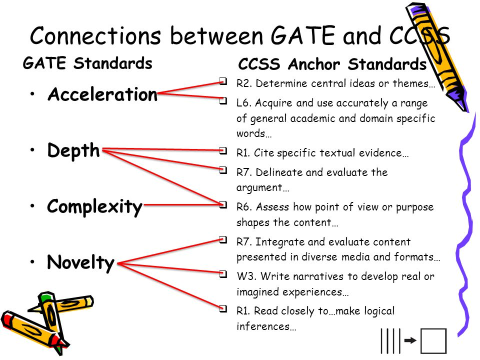 Connections between GATE and CCSS