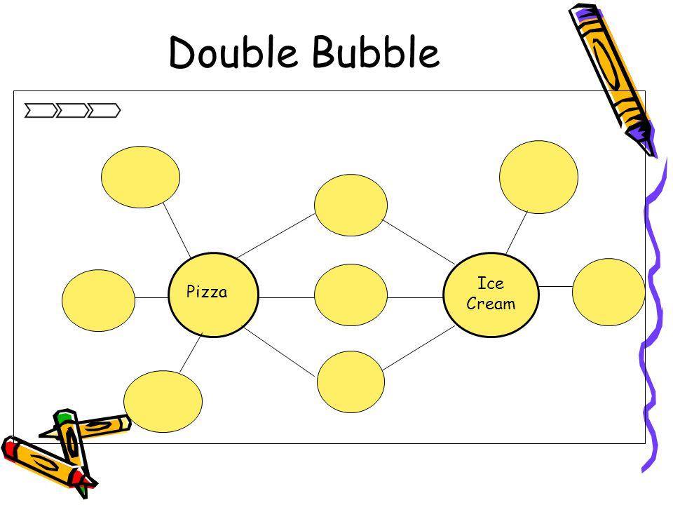 Double Bubble Ice Cream Pizza