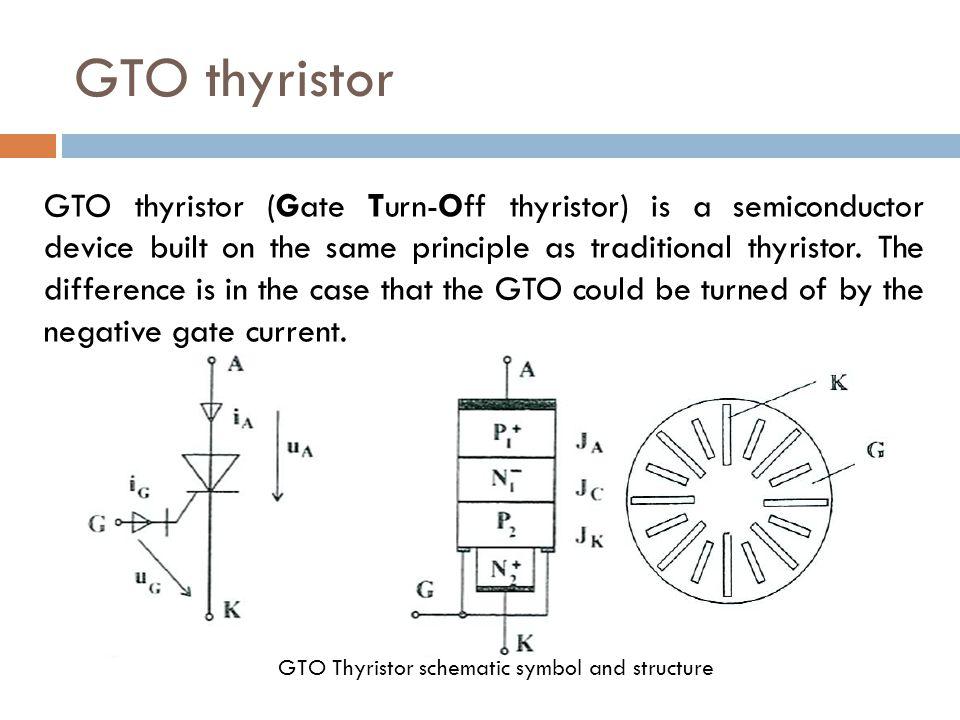 GTO thyristor