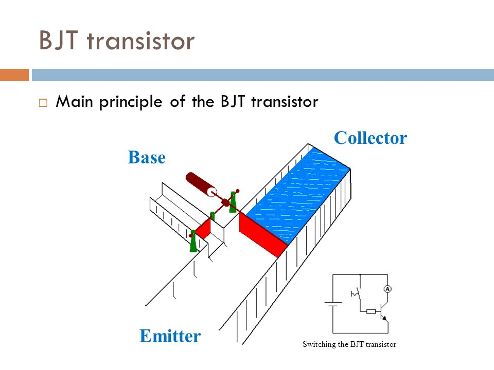 BJT transistor Main principle of the BJT transistor Collector Base