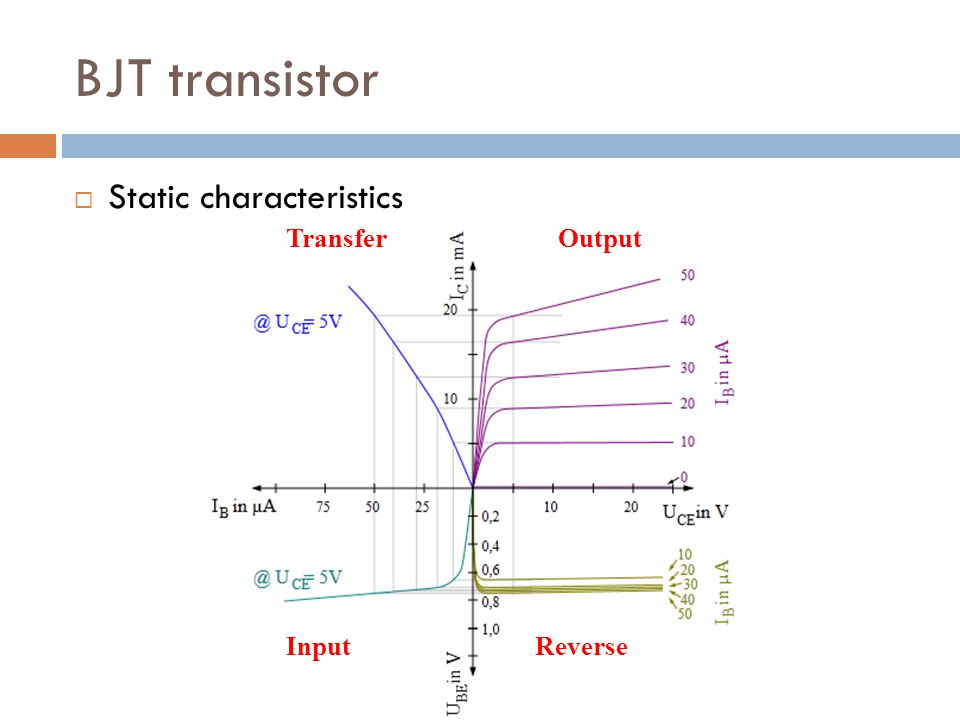 BJT transistor Static characteristics Output Transfer Input Reverse
