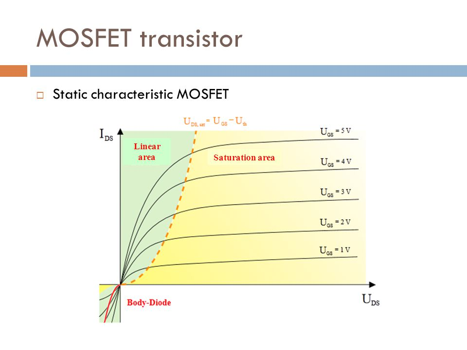 MOSFET transistor Static characteristic MOSFET Linear area