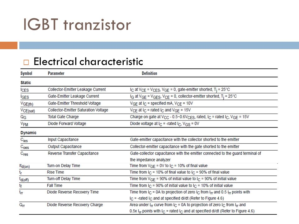 IGBT tranzistor Electrical characteristic