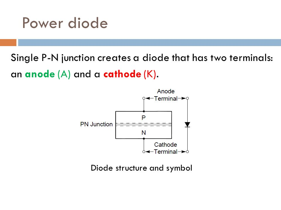 Diode structure and symbol