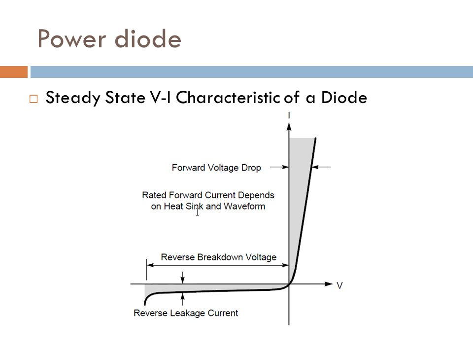 Power diode Steady State V-I Characteristic of a Diode