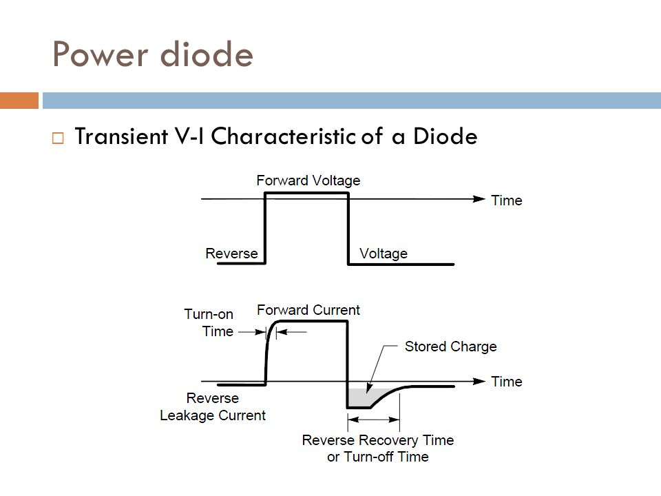 Power diode Transient V-I Characteristic of a Diode