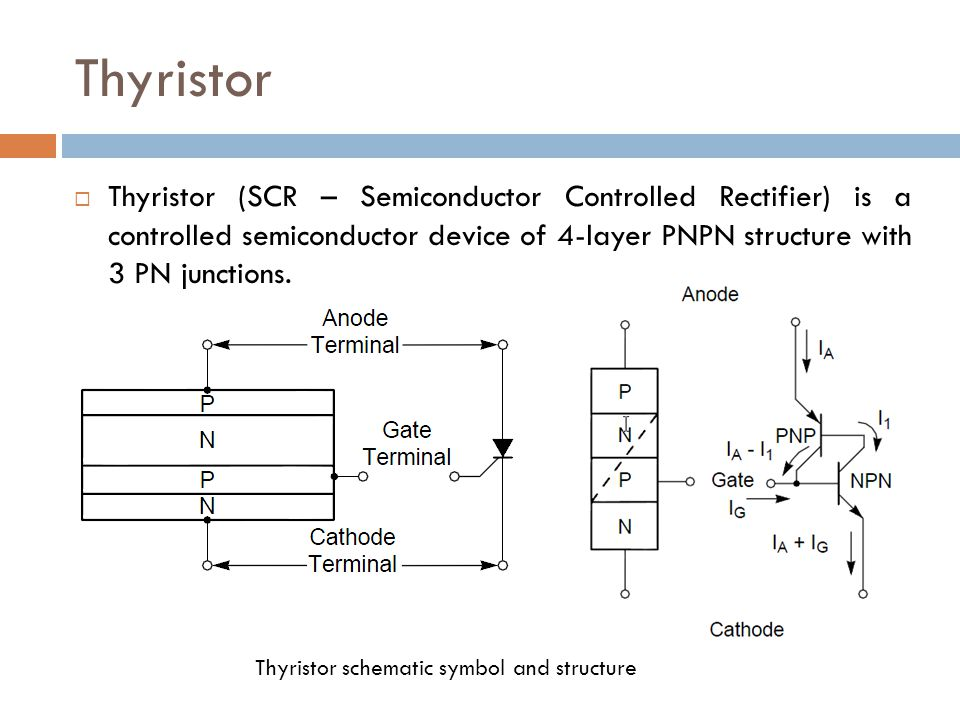 Thyristor Thyristor (SCR – Semiconductor Controlled Rectifier) is a controlled semiconductor device of 4-layer PNPN structure with 3 PN junctions.