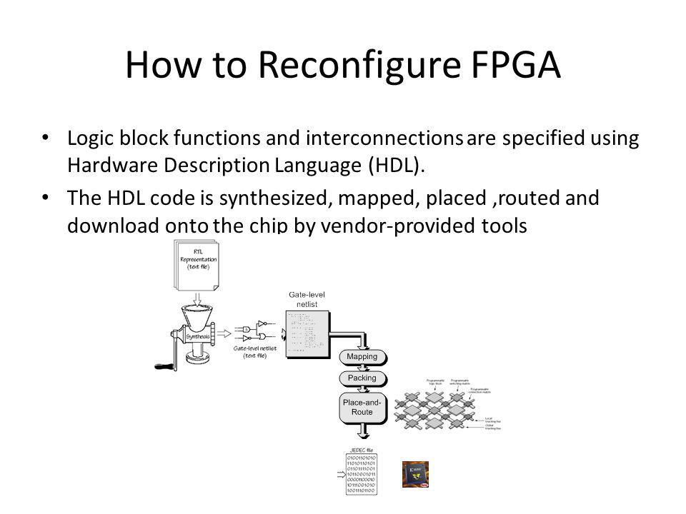 How to Reconfigure FPGA