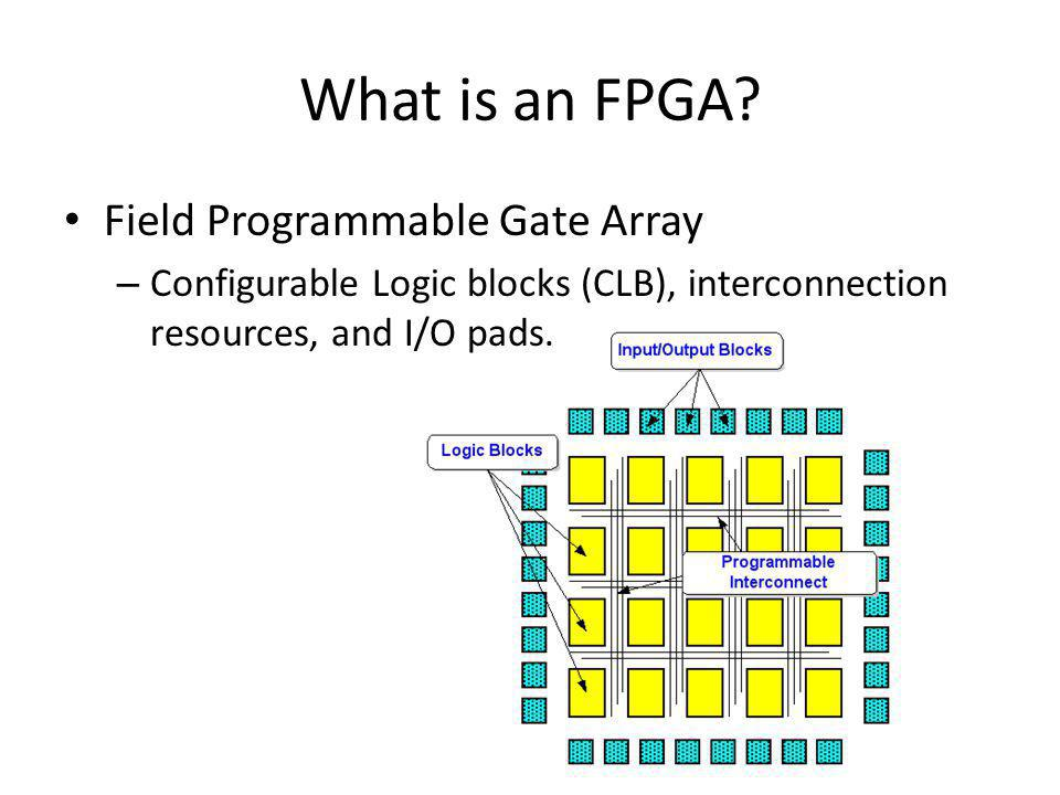 What is an FPGA Field Programmable Gate Array