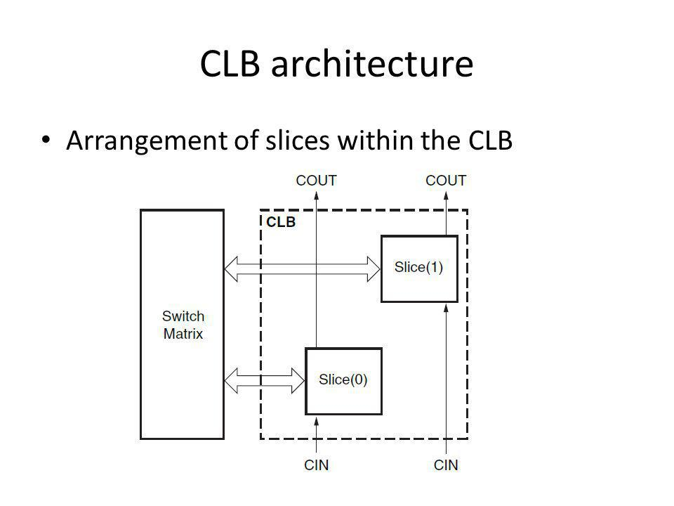 CLB architecture Arrangement of slices within the CLB