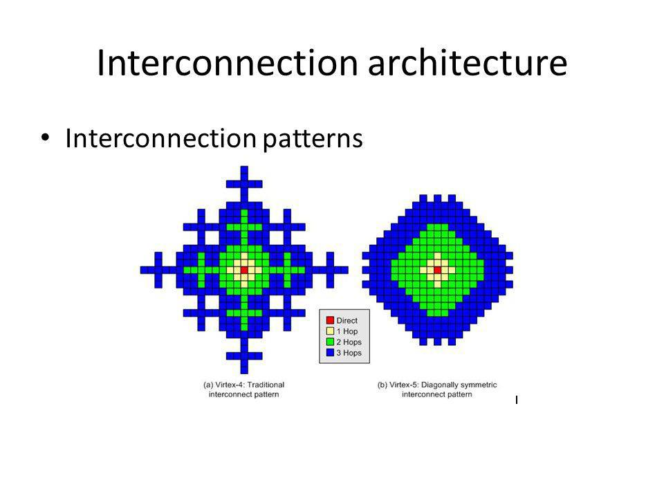 Interconnection architecture